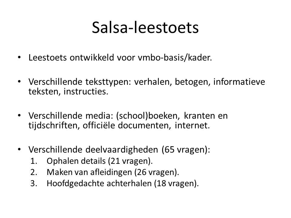 Salsa-leestoets Leestoets ontwikkeld voor vmbo-basis/kader.