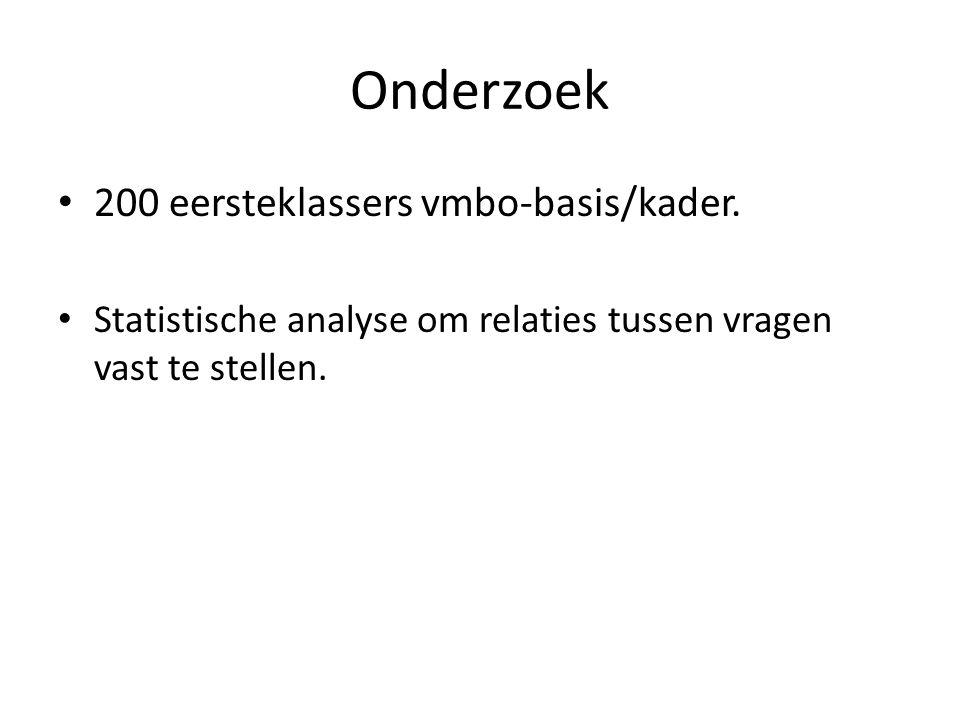 Onderzoek 200 eersteklassers vmbo-basis/kader.