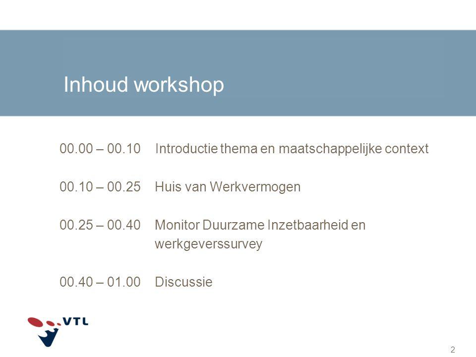 Inhoud workshop 00.00 – 00.10 Introductie thema en maatschappelijke context. 00.10 – 00.25 Huis van Werkvermogen.