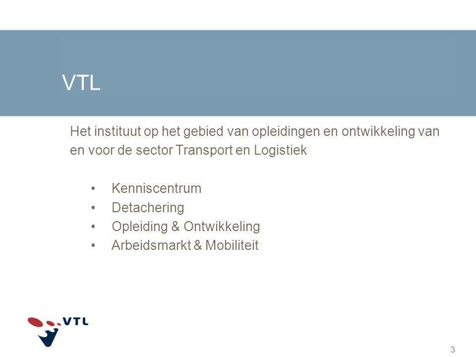 VTL Het instituut op het gebied van opleidingen en ontwikkeling van
