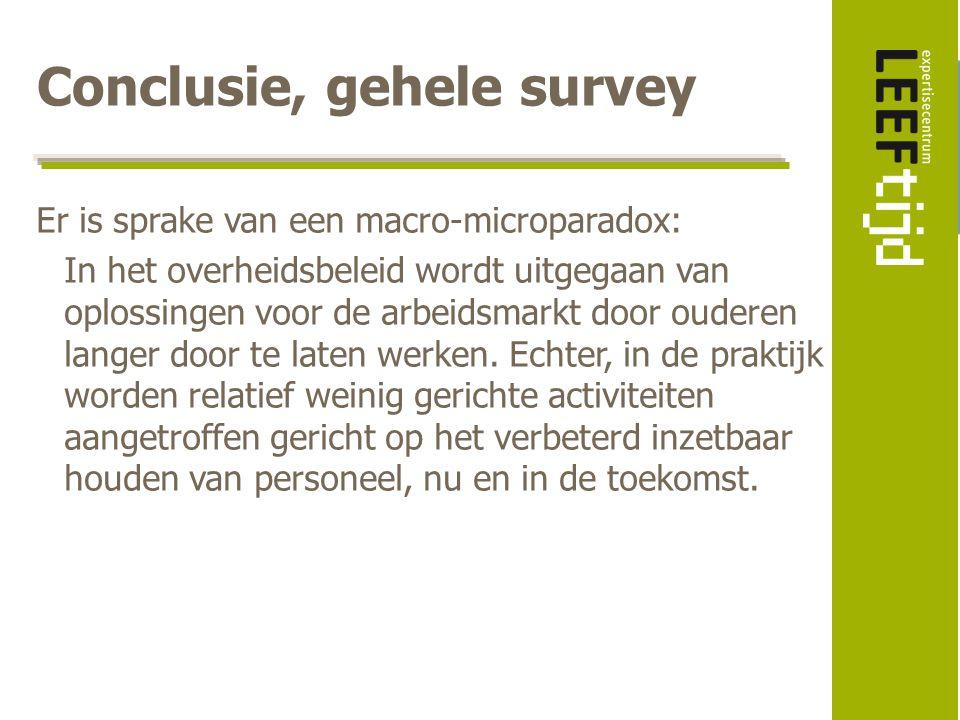 Conclusie, gehele survey