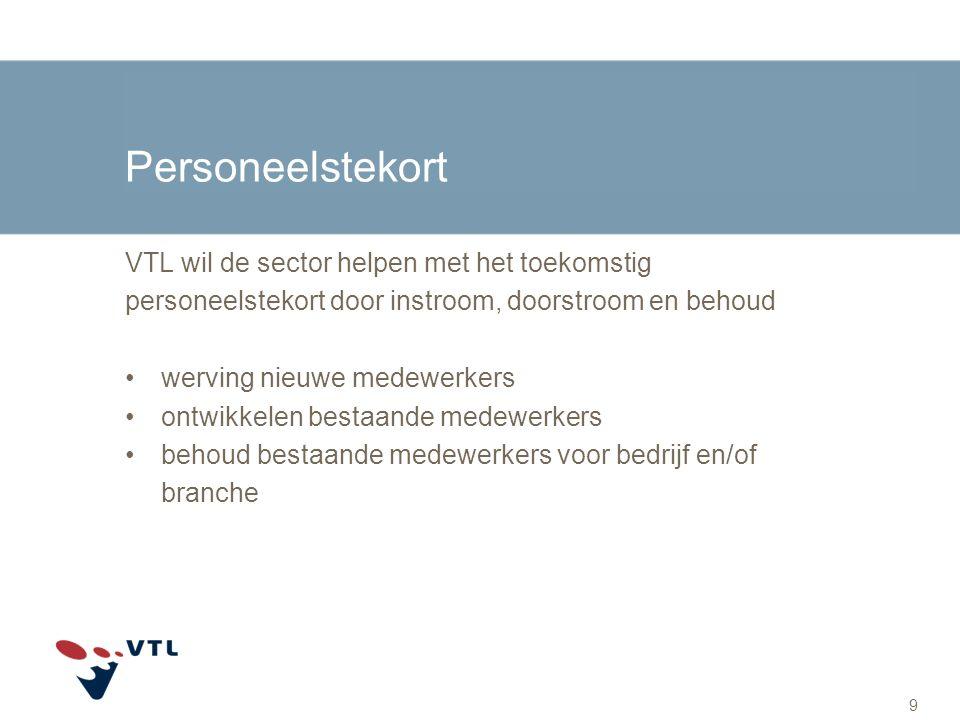 Personeelstekort VTL wil de sector helpen met het toekomstig