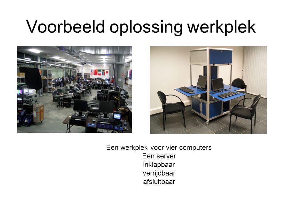 Voorbeeld oplossing werkplek