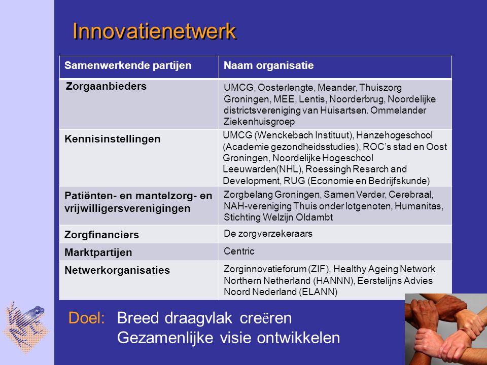 Innovatienetwerk Doel: Breed draagvlak creëren