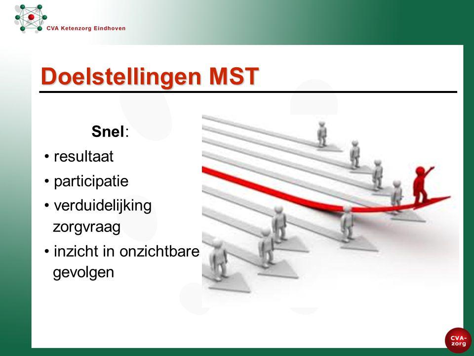 Doelstellingen MST Snel: resultaat participatie