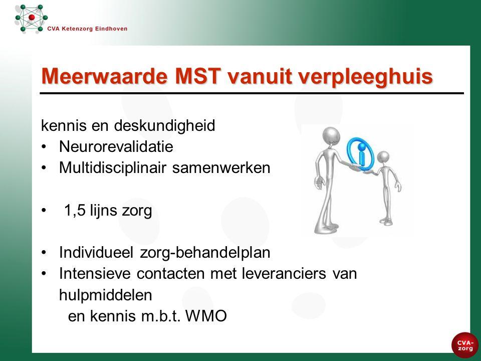 Meerwaarde MST vanuit verpleeghuis