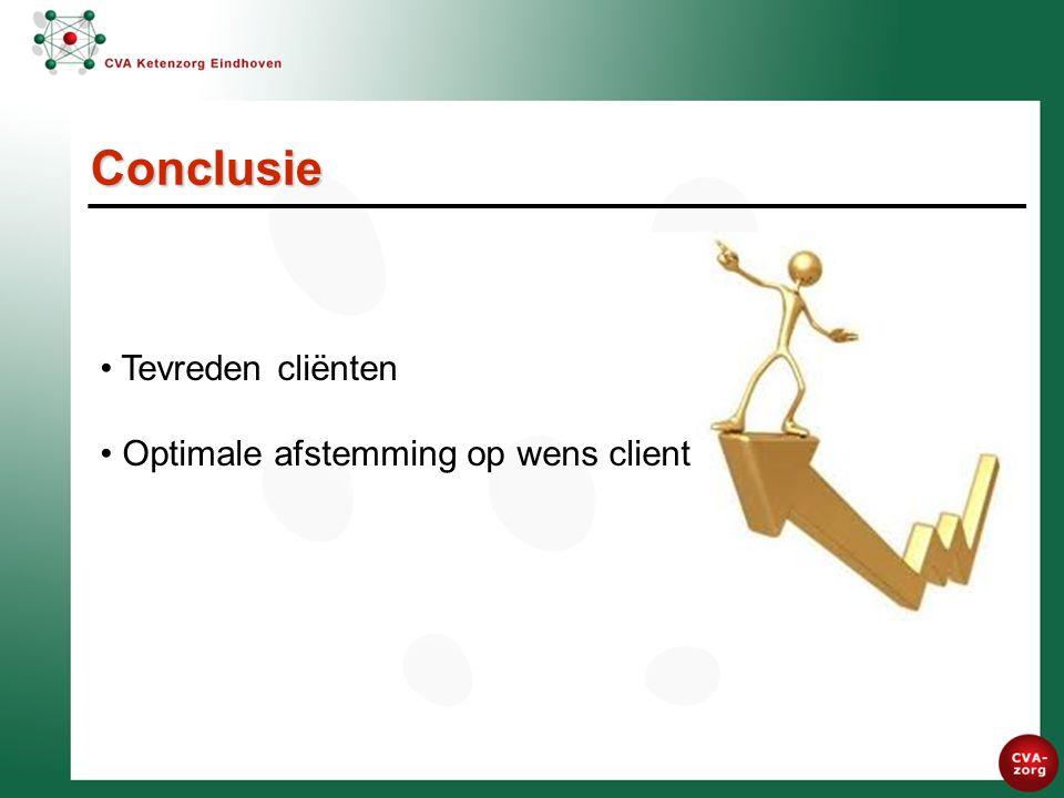 Conclusie Tevreden cliënten Optimale afstemming op wens client
