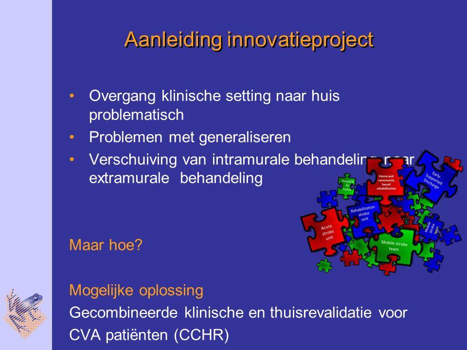 Aanleiding innovatieproject