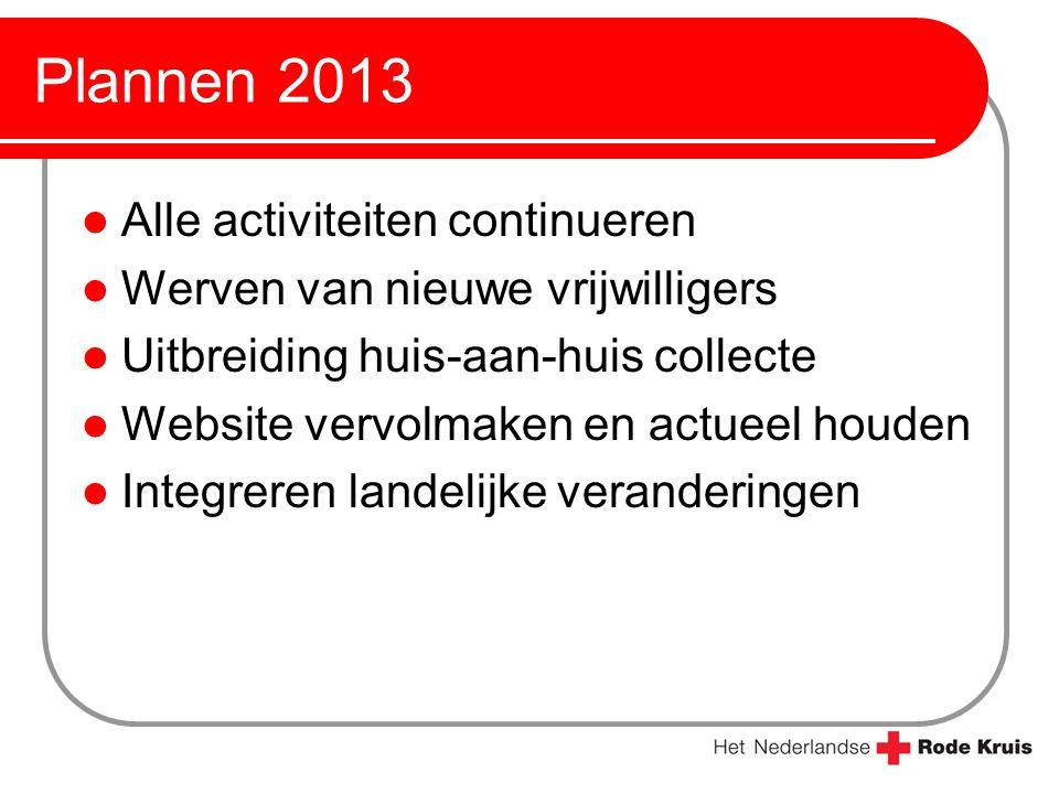 Plannen 2013 Alle activiteiten continueren