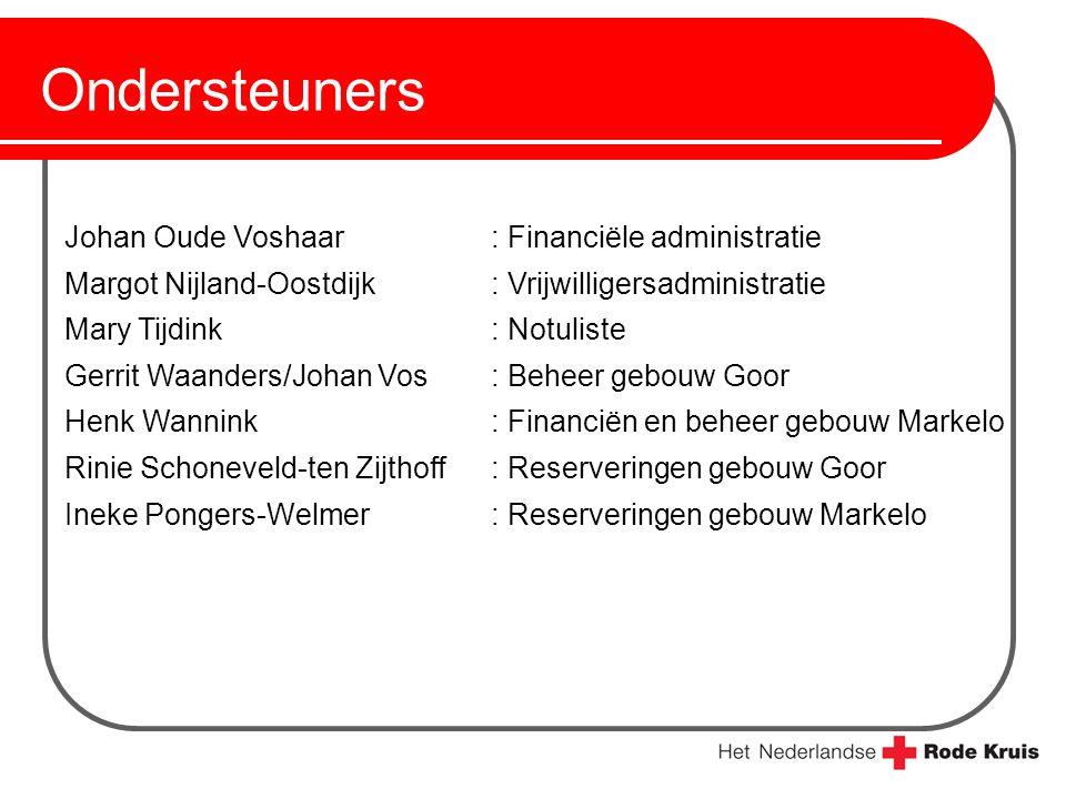 Ondersteuners Johan Oude Voshaar : Financiële administratie