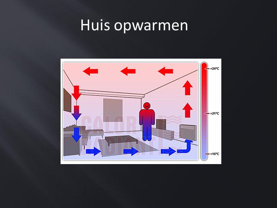 Huis opwarmen