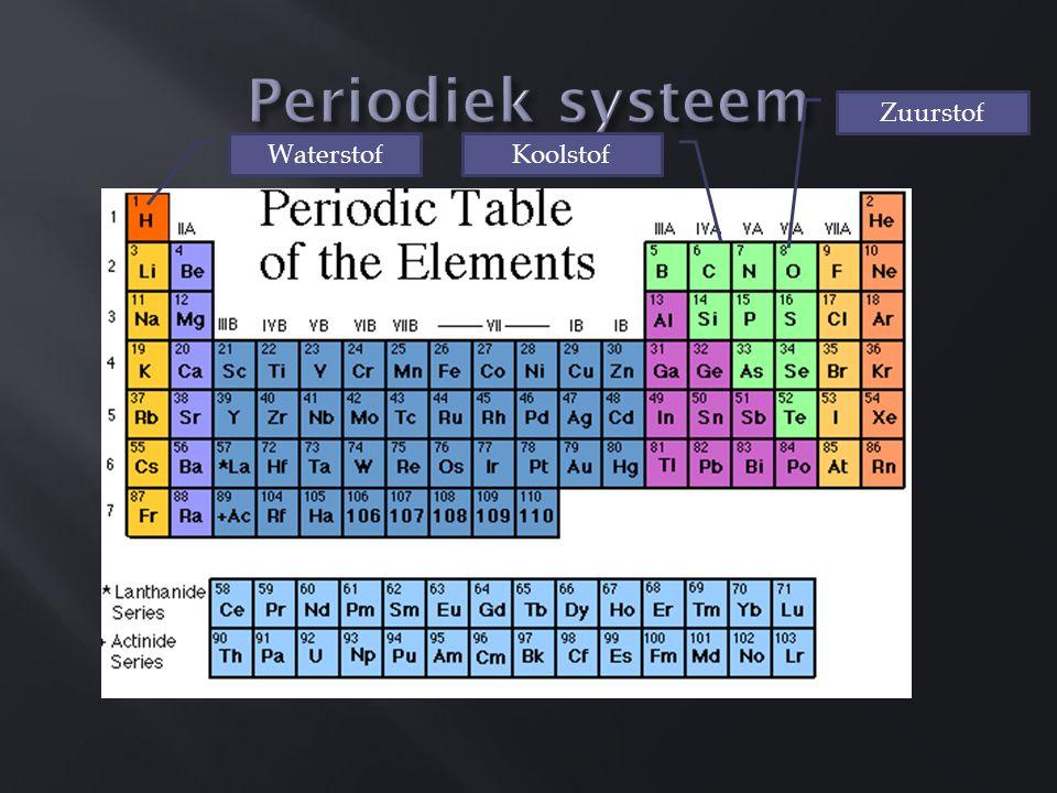 Periodiek systeem Zuurstof Waterstof Koolstof