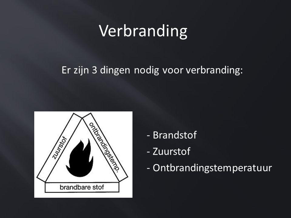 Er zijn 3 dingen nodig voor verbranding: