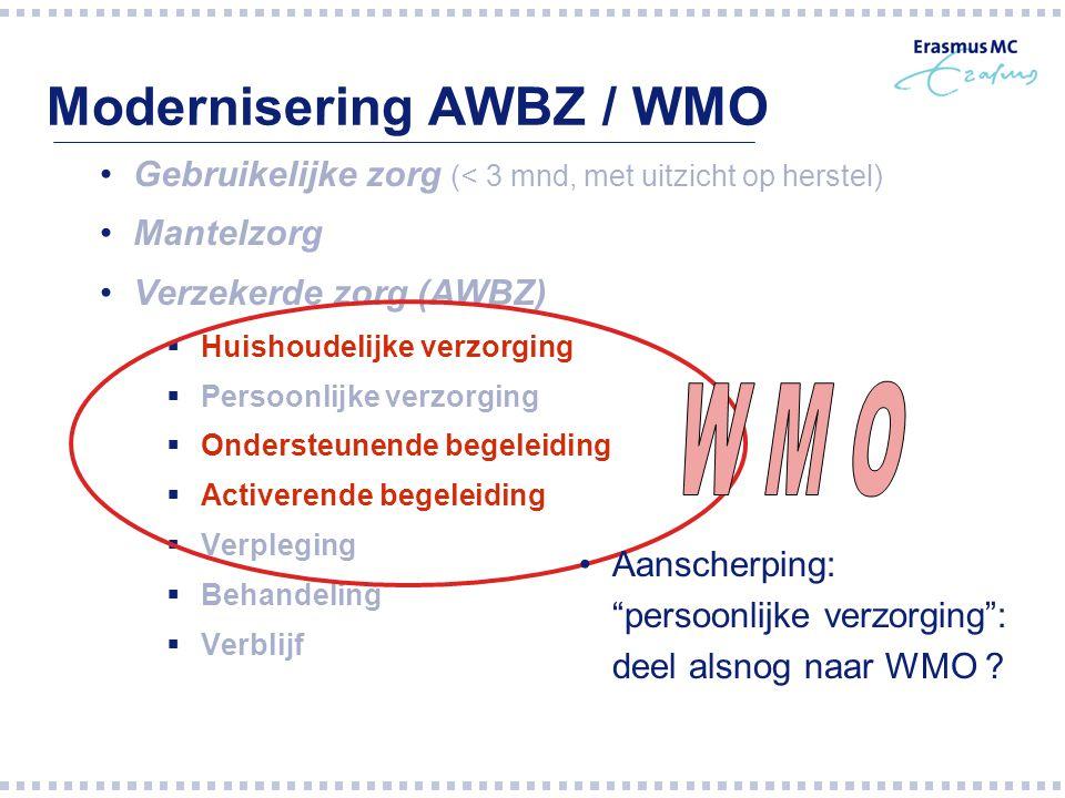 Modernisering AWBZ / WMO