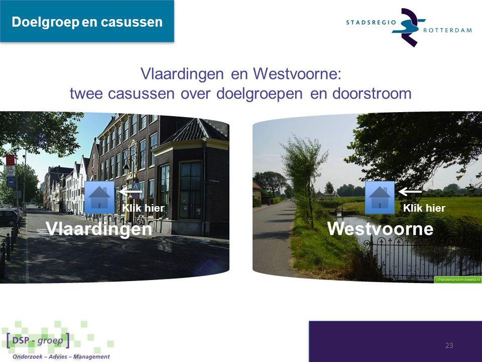Vlaardingen Westvoorne