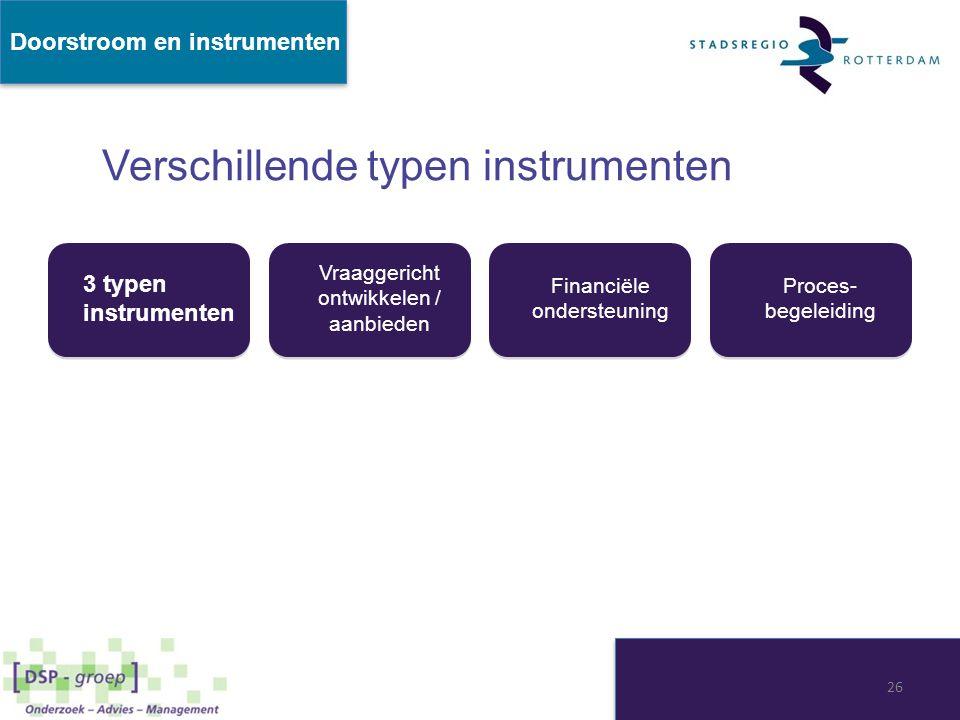 Verschillende typen instrumenten