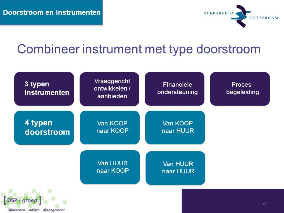 Combineer instrument met type doorstroom