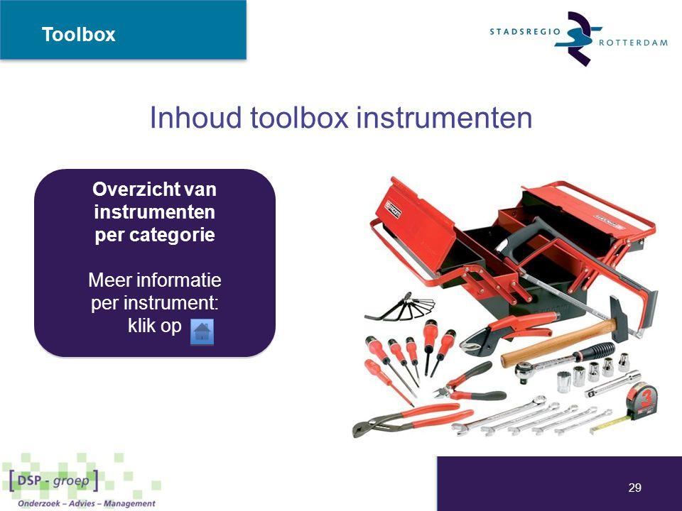 Inhoud toolbox instrumenten