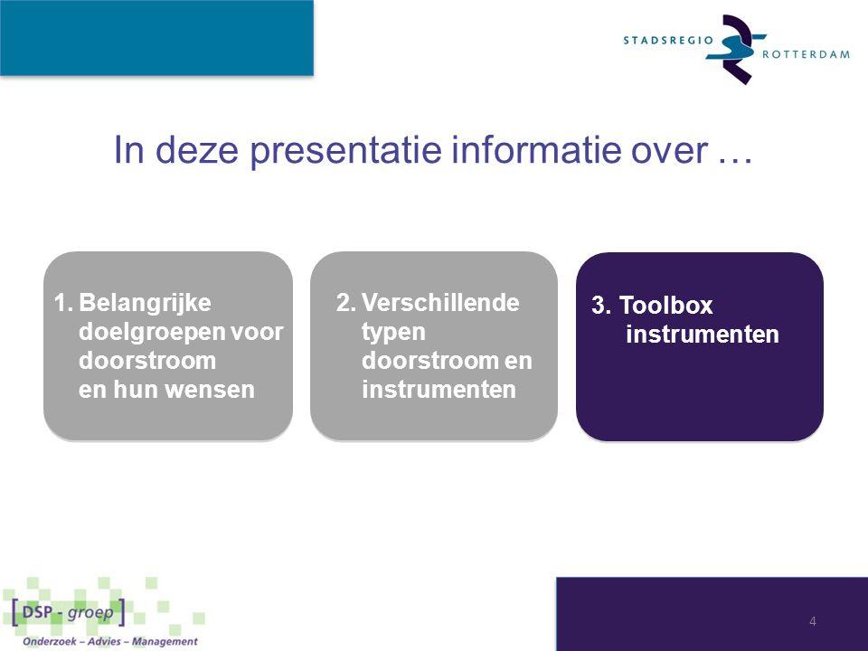 In deze presentatie informatie over …