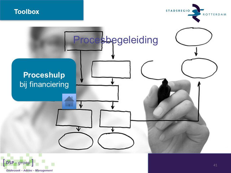 Proceshulp bij financiering