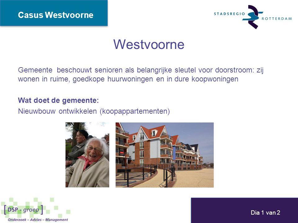 Westvoorne Casus Westvoorne