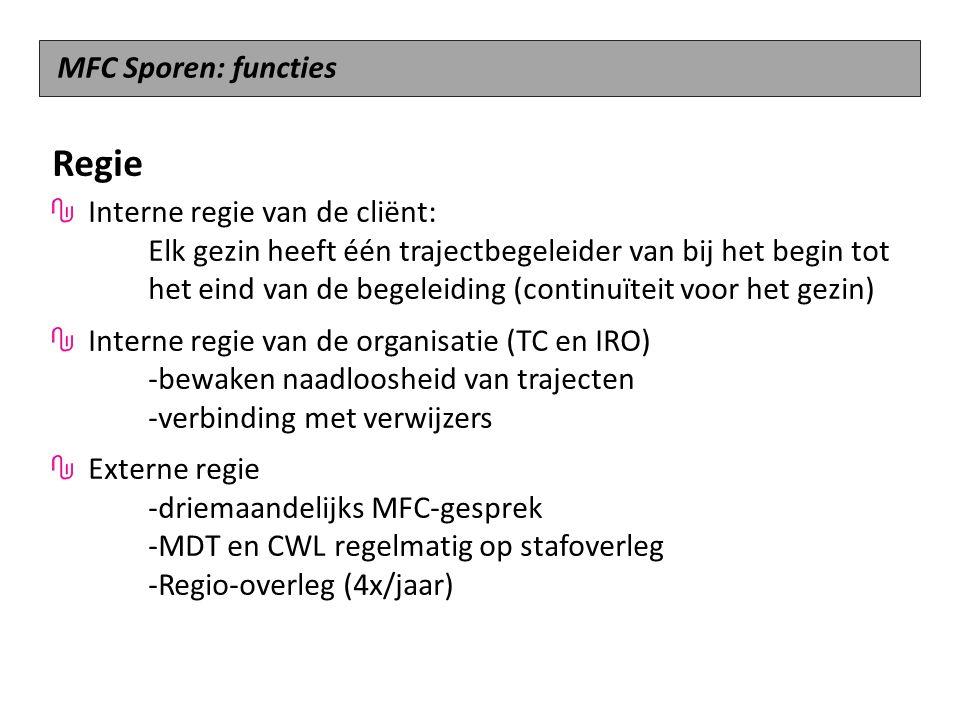 Regie MFC Sporen: functies Interne regie van de cliënt: