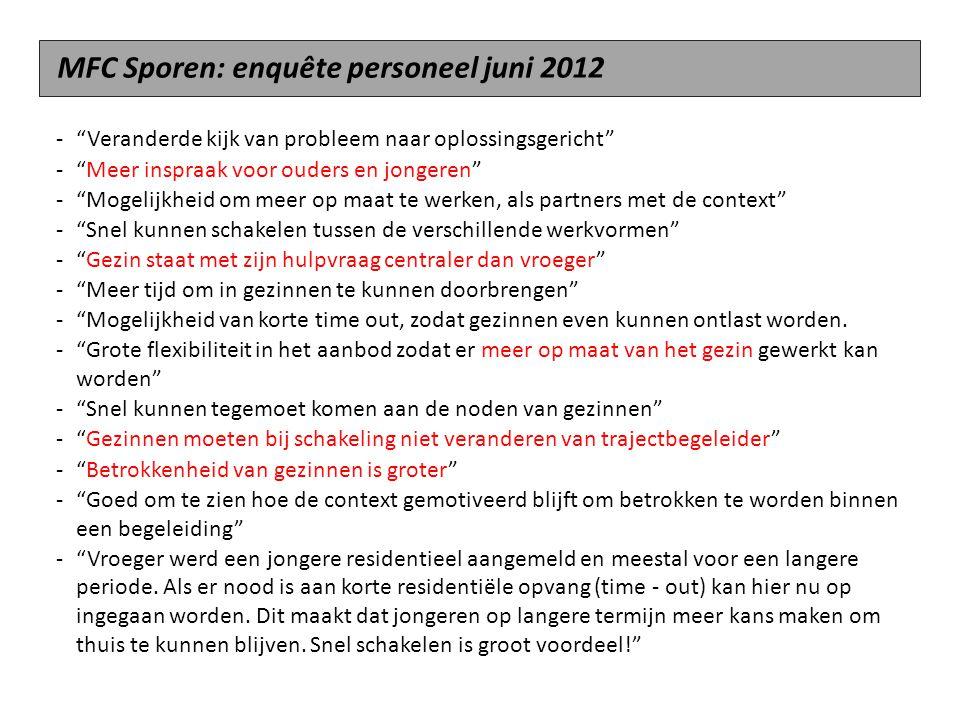 MFC Sporen: enquête personeel juni 2012