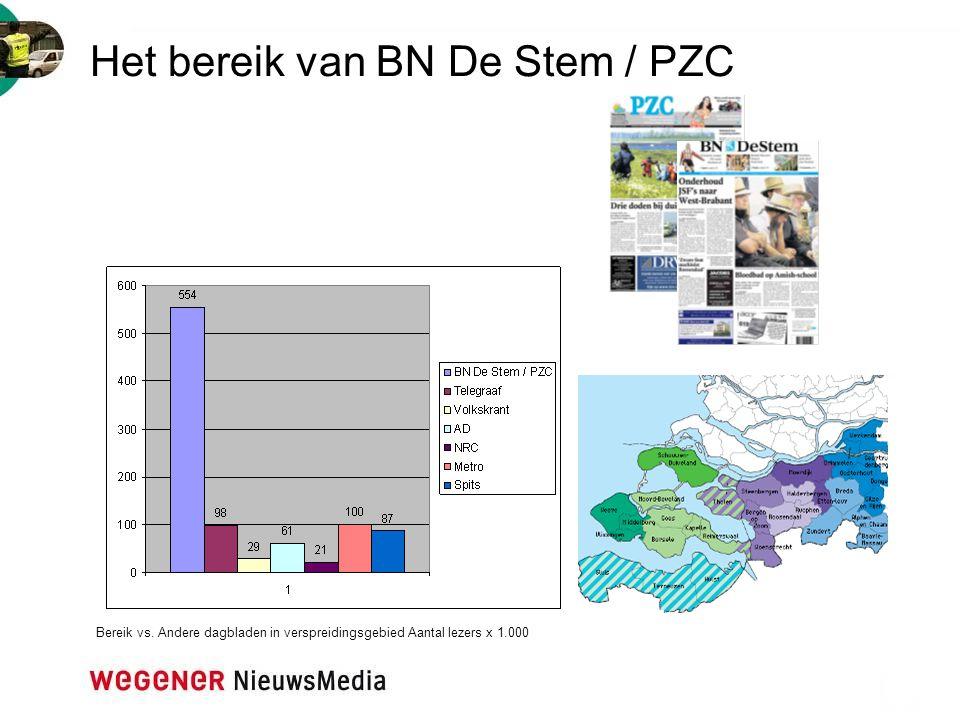Het bereik van BN De Stem / PZC