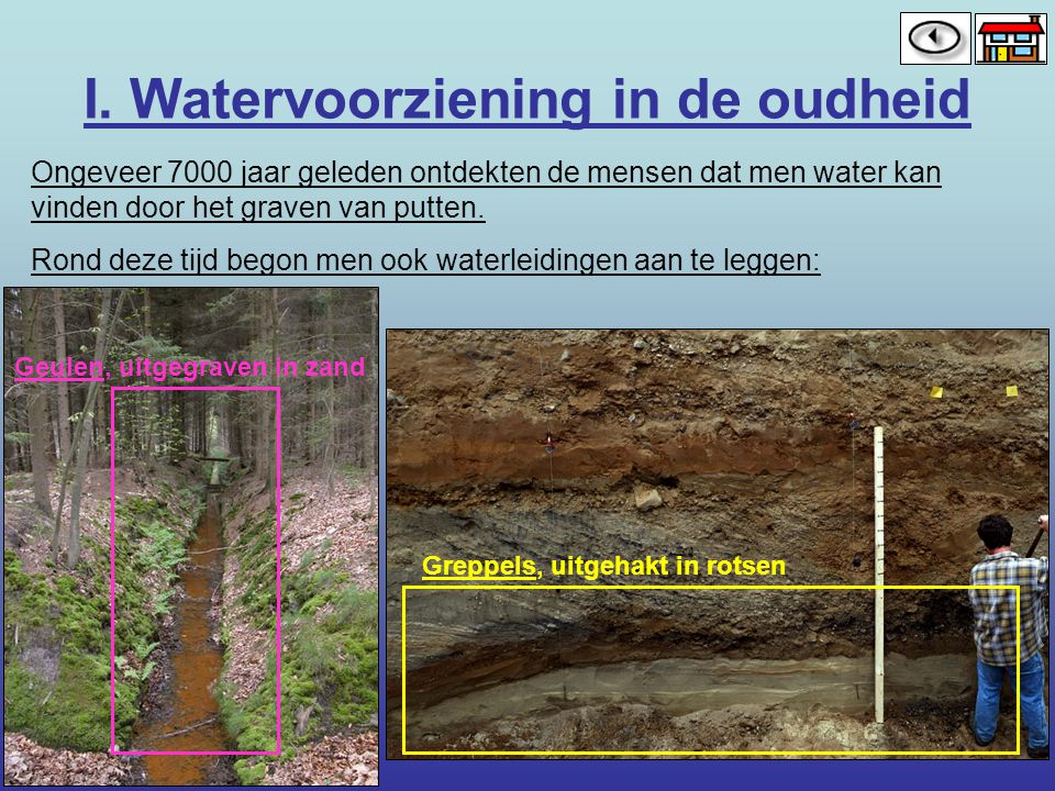 I. Watervoorziening in de oudheid