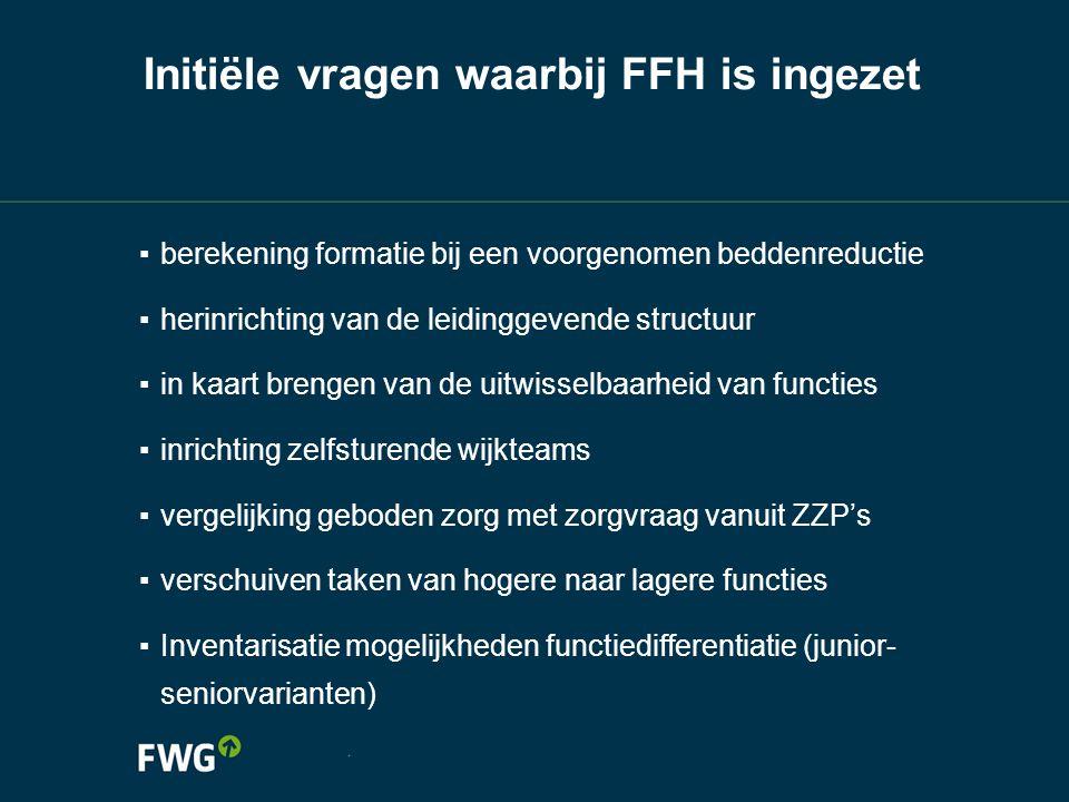 Initiële vragen waarbij FFH is ingezet