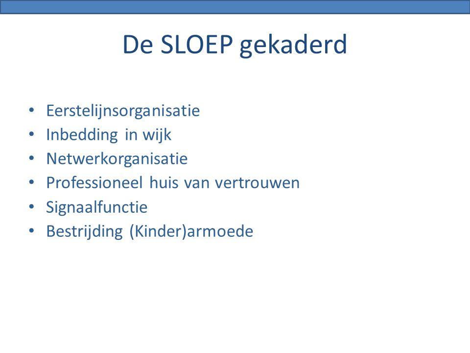 De SLOEP gekaderd Eerstelijnsorganisatie Inbedding in wijk