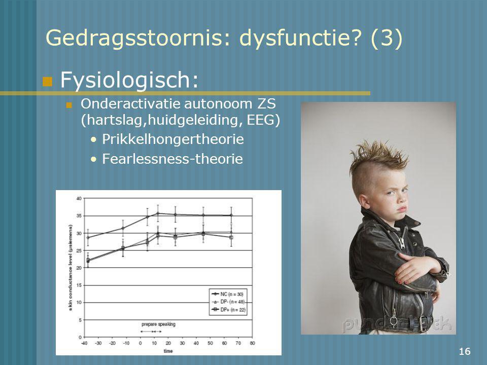 Gedragsstoornis: dysfunctie (3)