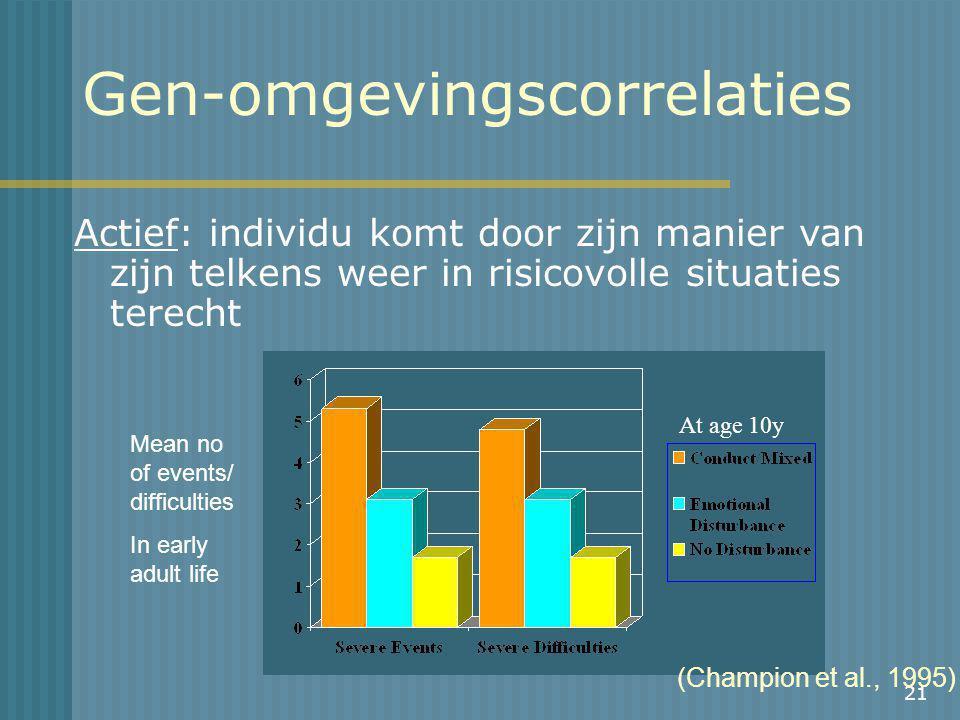Gen-omgevingscorrelaties