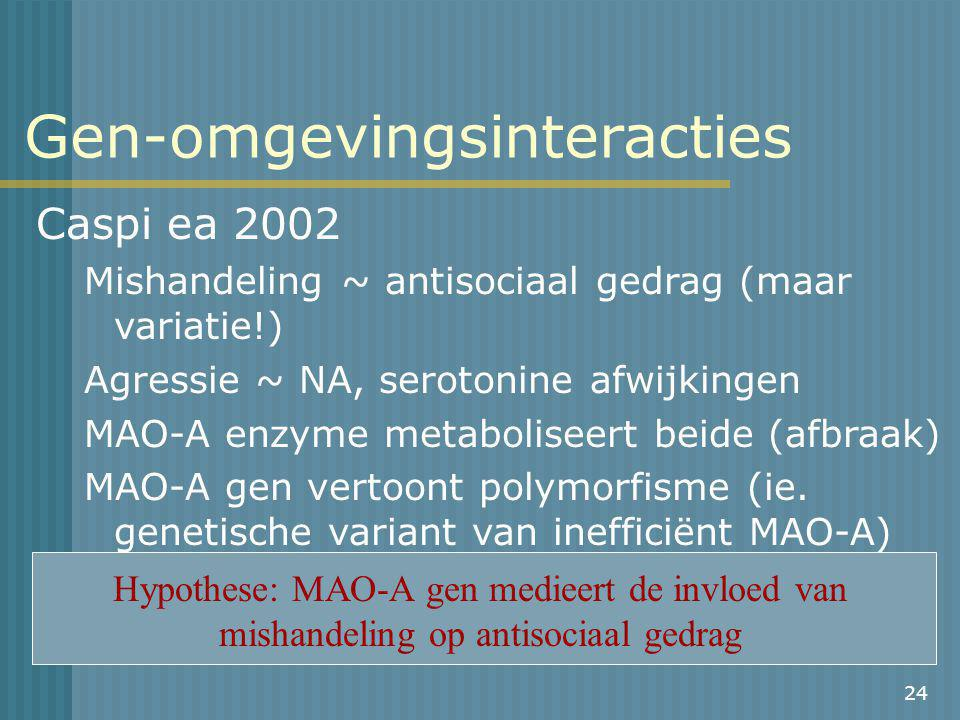 Gen-omgevingsinteracties