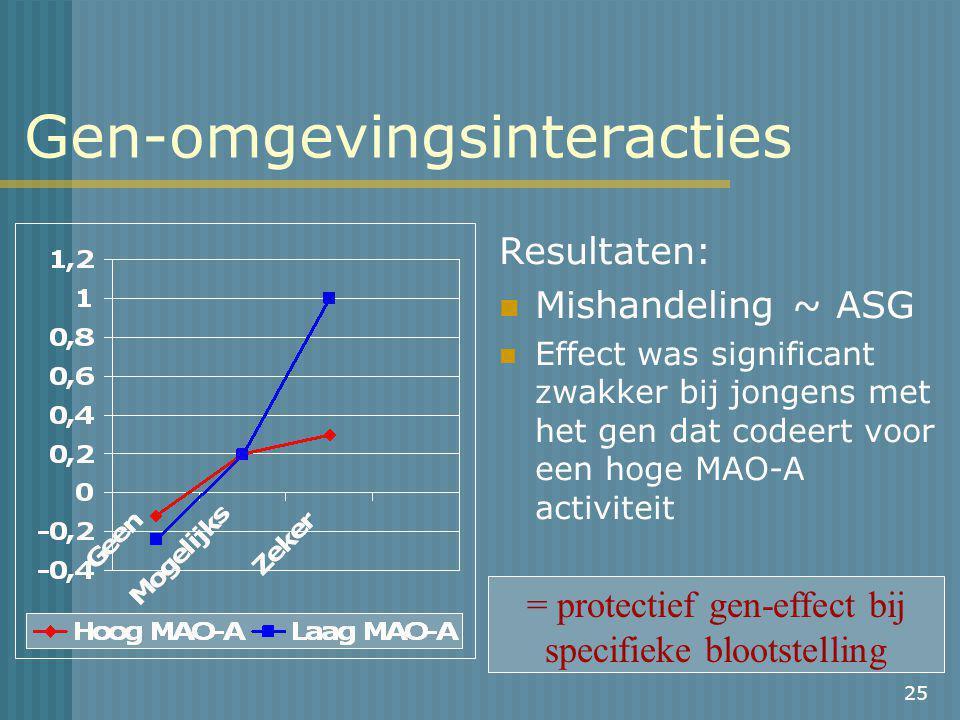 = protectief gen-effect bij specifieke blootstelling