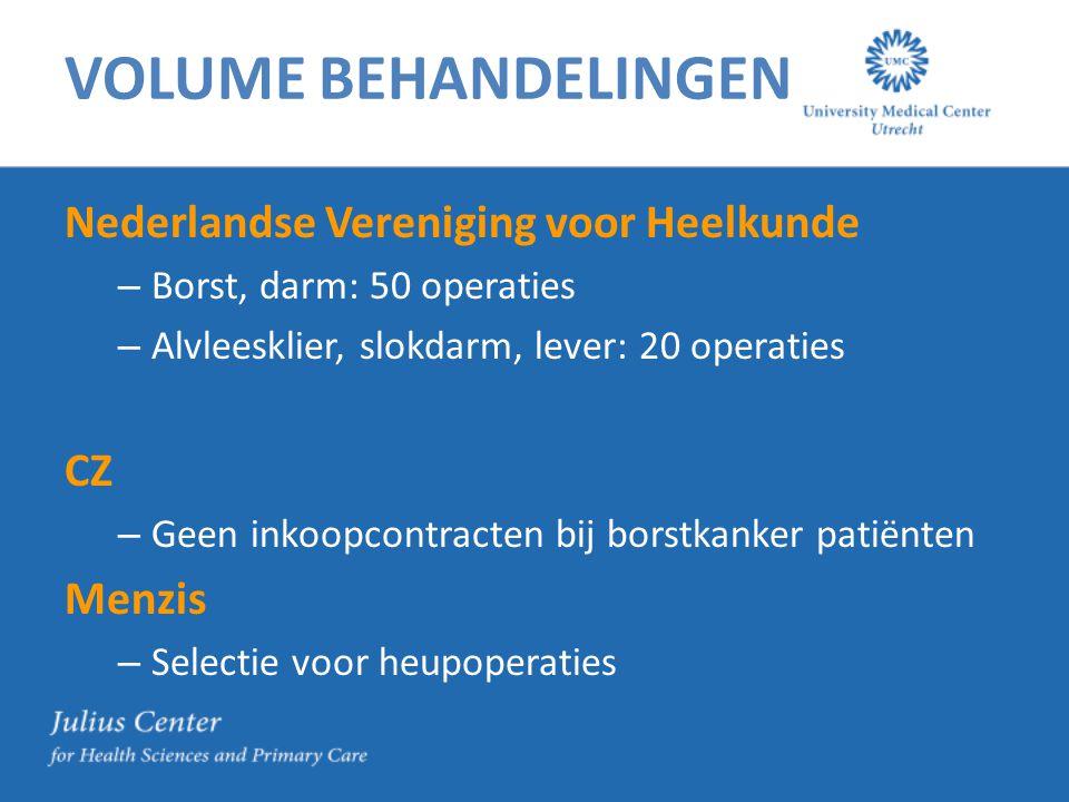 VOLUME BEHANDELINGEN Nederlandse Vereniging voor Heelkunde CZ Menzis