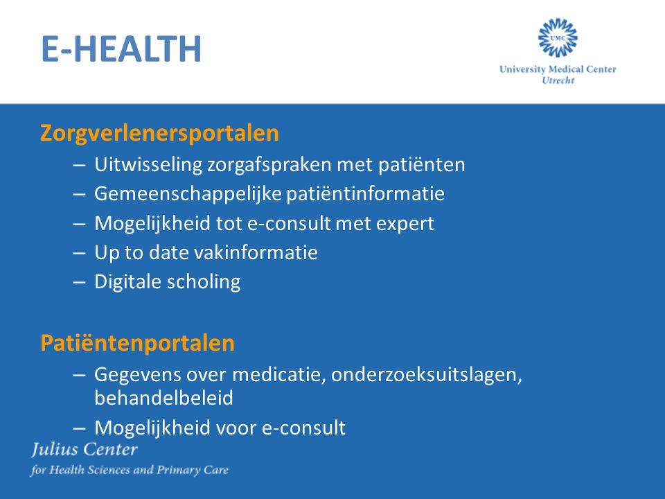 E-HEALTH Zorgverlenersportalen Patiëntenportalen