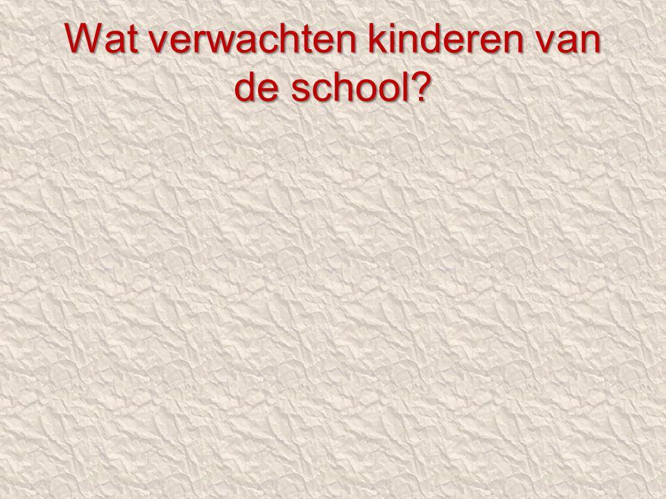 Wat verwachten kinderen van de school