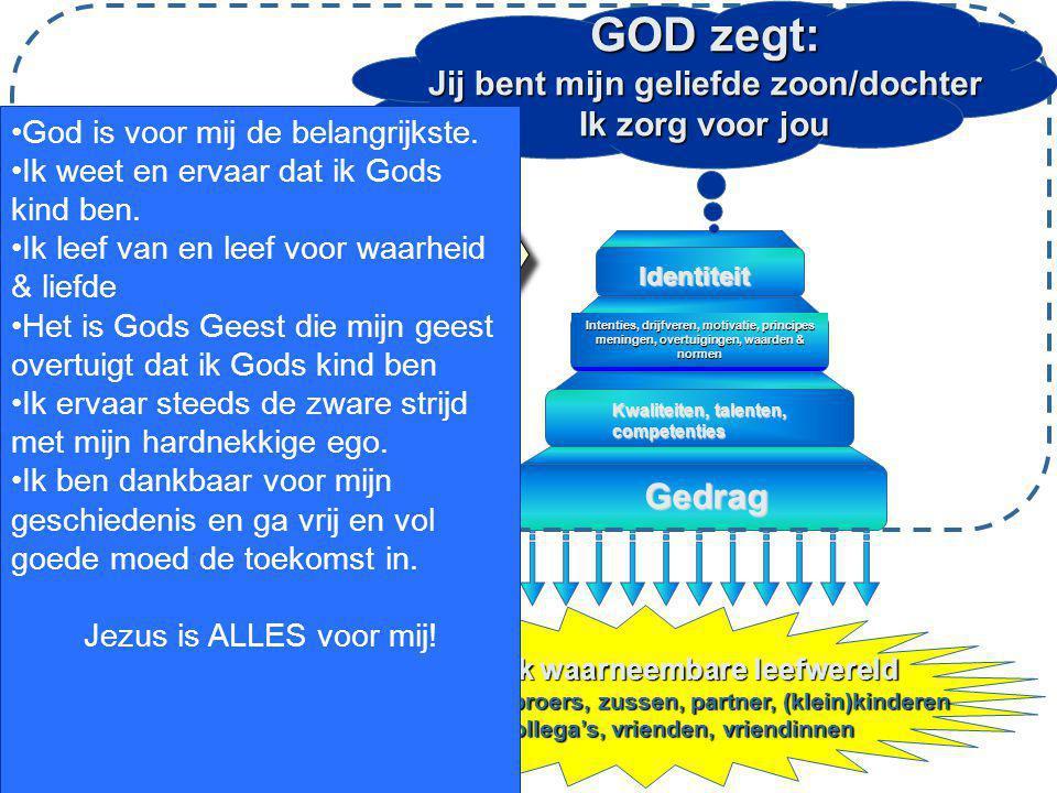 ZEKERHEID & BETEKENIS GOD zegt: Leven uit de bron Gedrag
