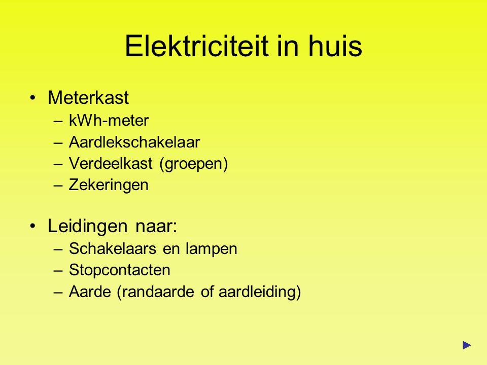 Elektriciteit in huis Meterkast Leidingen naar: kWh-meter