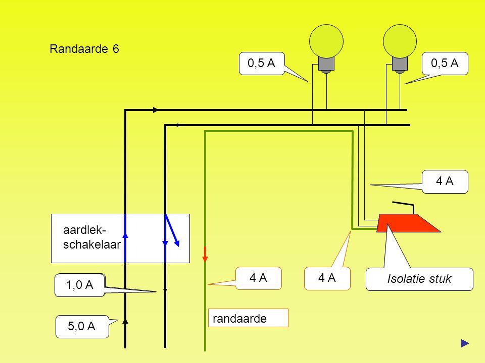 Randaarde 6 0,5 A 0,5 A 4 A aardlek- schakelaar 4 A 4 A Isolatie stuk 1,0 A 5,0 A randaarde 5,0 A ►