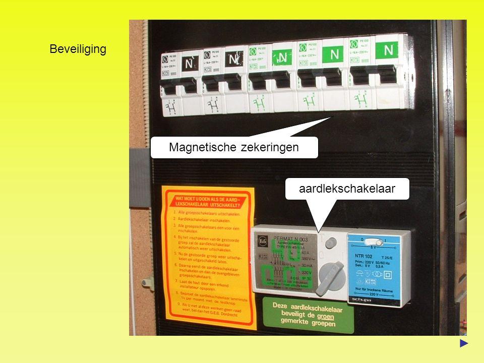 Magnetische zekeringen