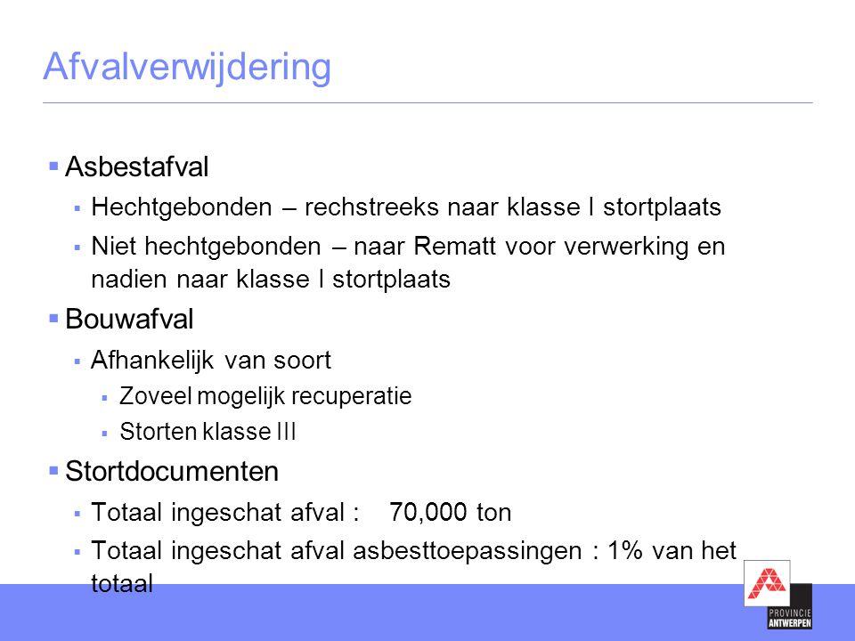 Afvalverwijdering Asbestafval Bouwafval Stortdocumenten
