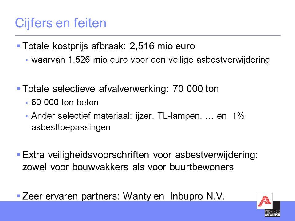 Cijfers en feiten Totale kostprijs afbraak: 2,516 mio euro