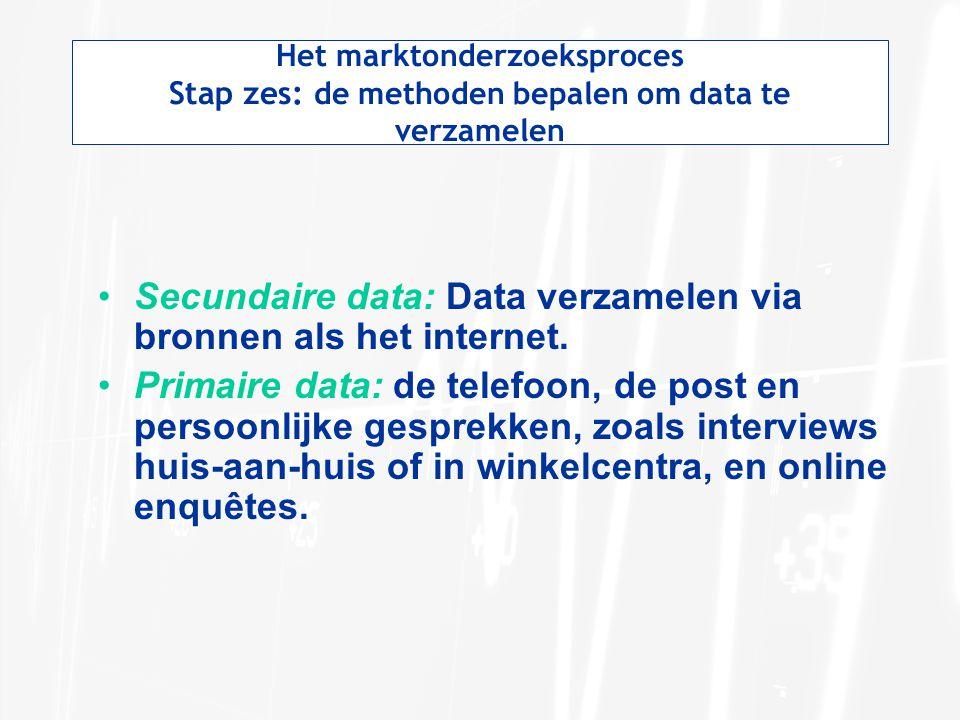 Secundaire data: Data verzamelen via bronnen als het internet.