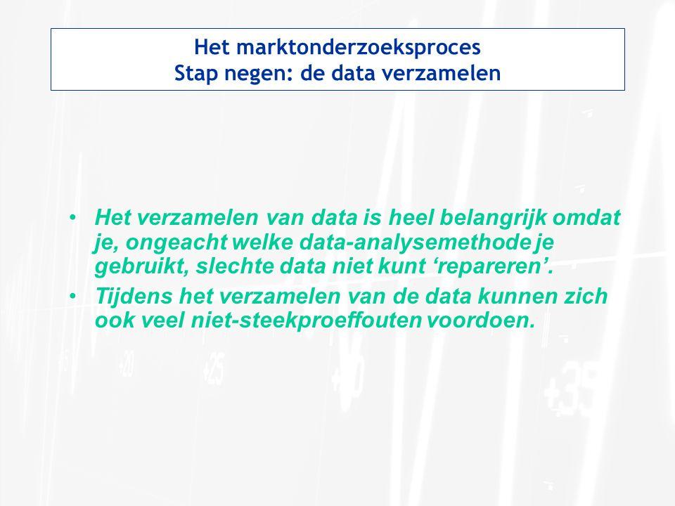 Het marktonderzoeksproces Stap negen: de data verzamelen