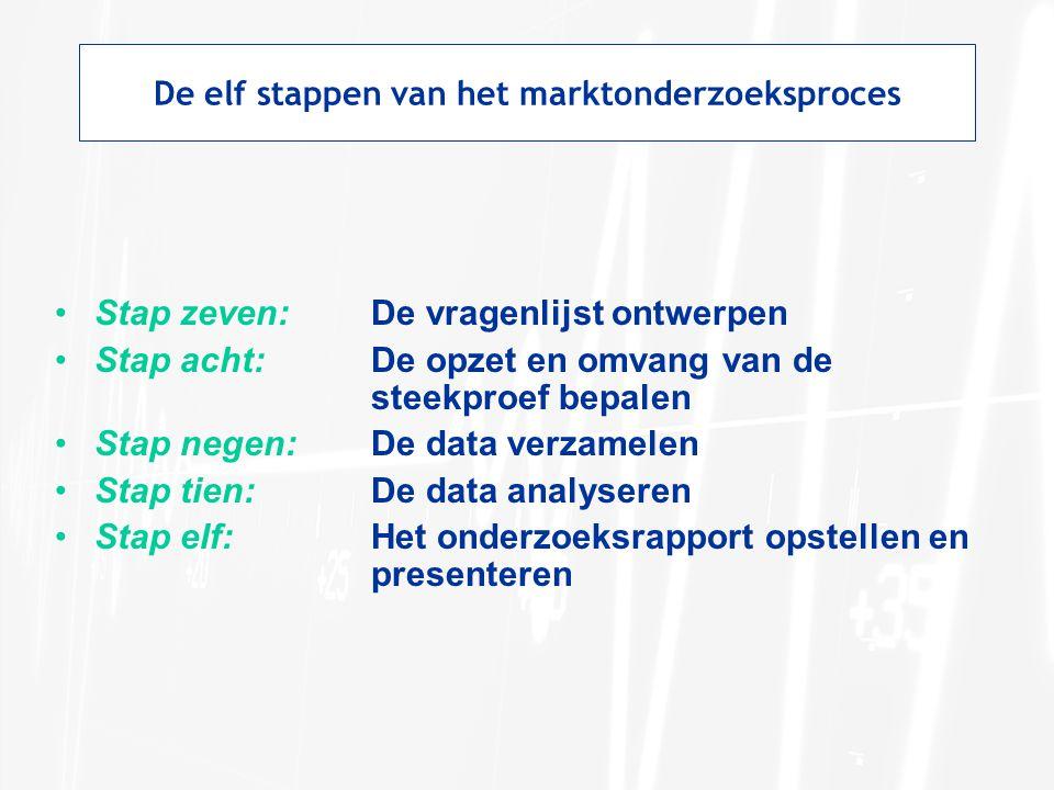De elf stappen van het marktonderzoeksproces