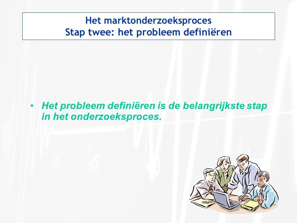Het marktonderzoeksproces Stap twee: het probleem definiëren