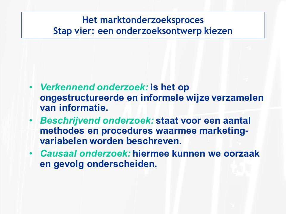 Het marktonderzoeksproces Stap vier: een onderzoeksontwerp kiezen