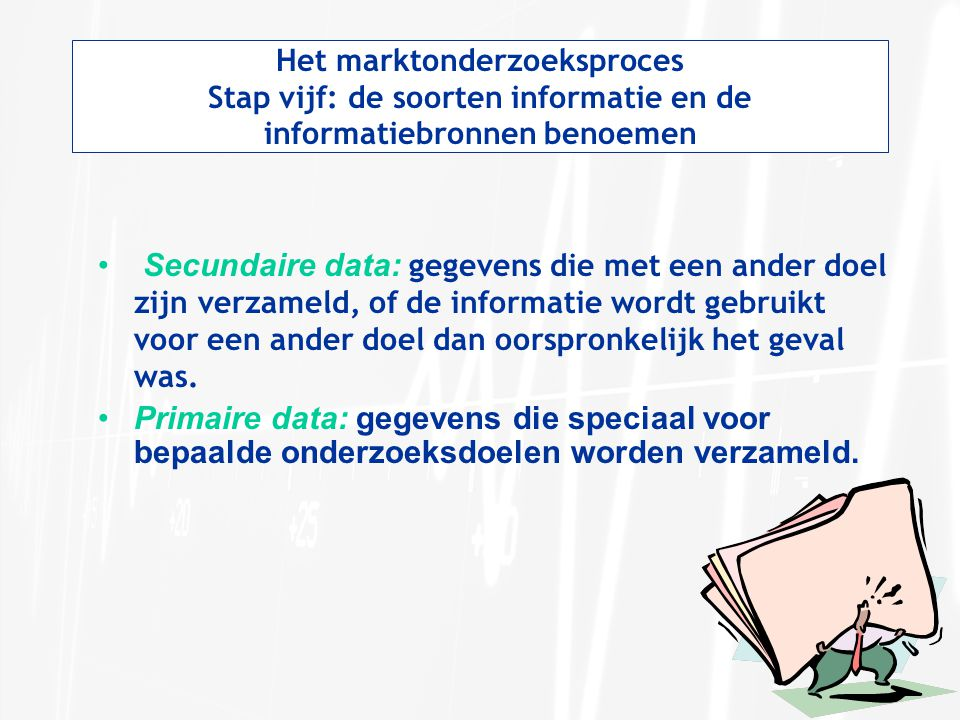 Het marktonderzoeksproces